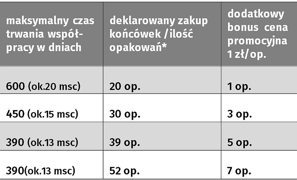 LB_stabilna_perp._opis_tabela